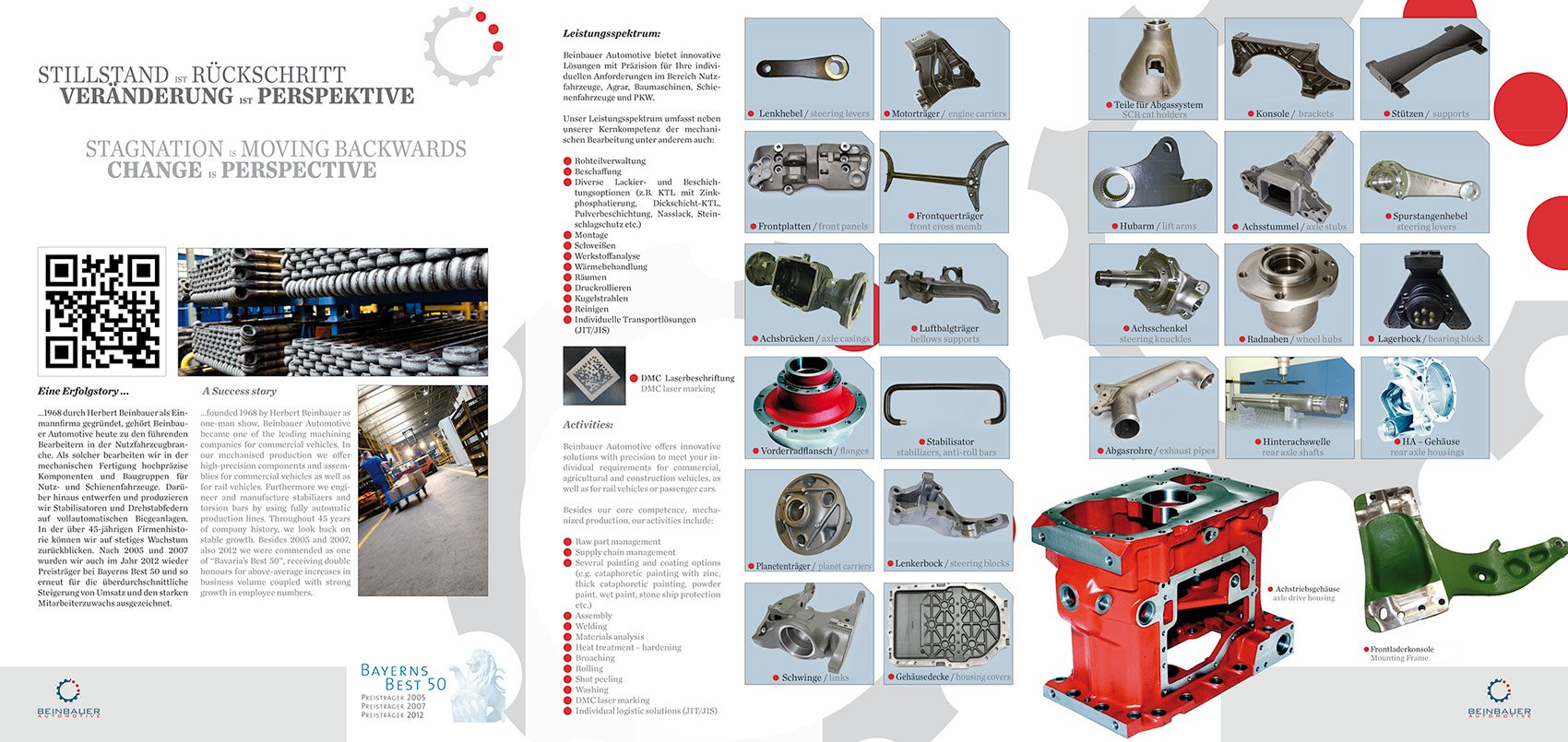 Beinbauer_Automotive_6Seiter_Kundenflyer_Messe_druck_OK-2